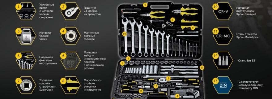 Инструмент Бергер